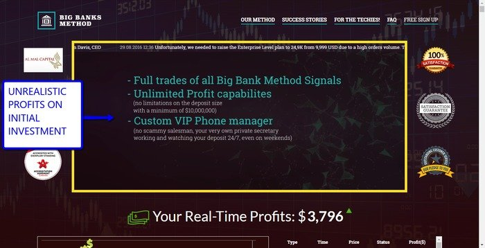 Big Banks Method