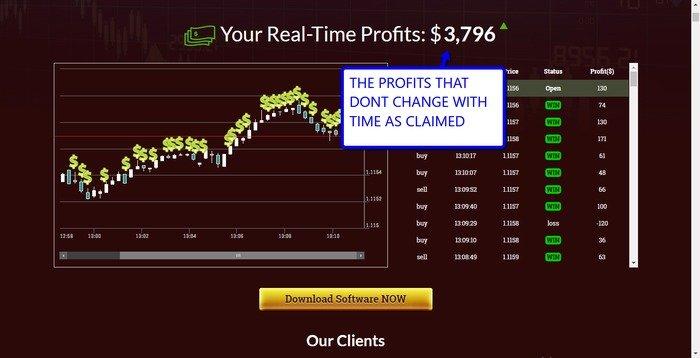 Big Banks Method Results