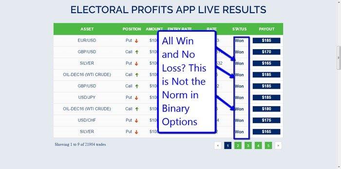 electoral-profits-2