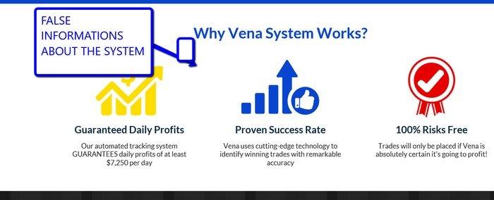 Vena System Review