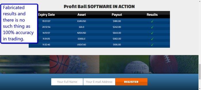 Profits Ball Review