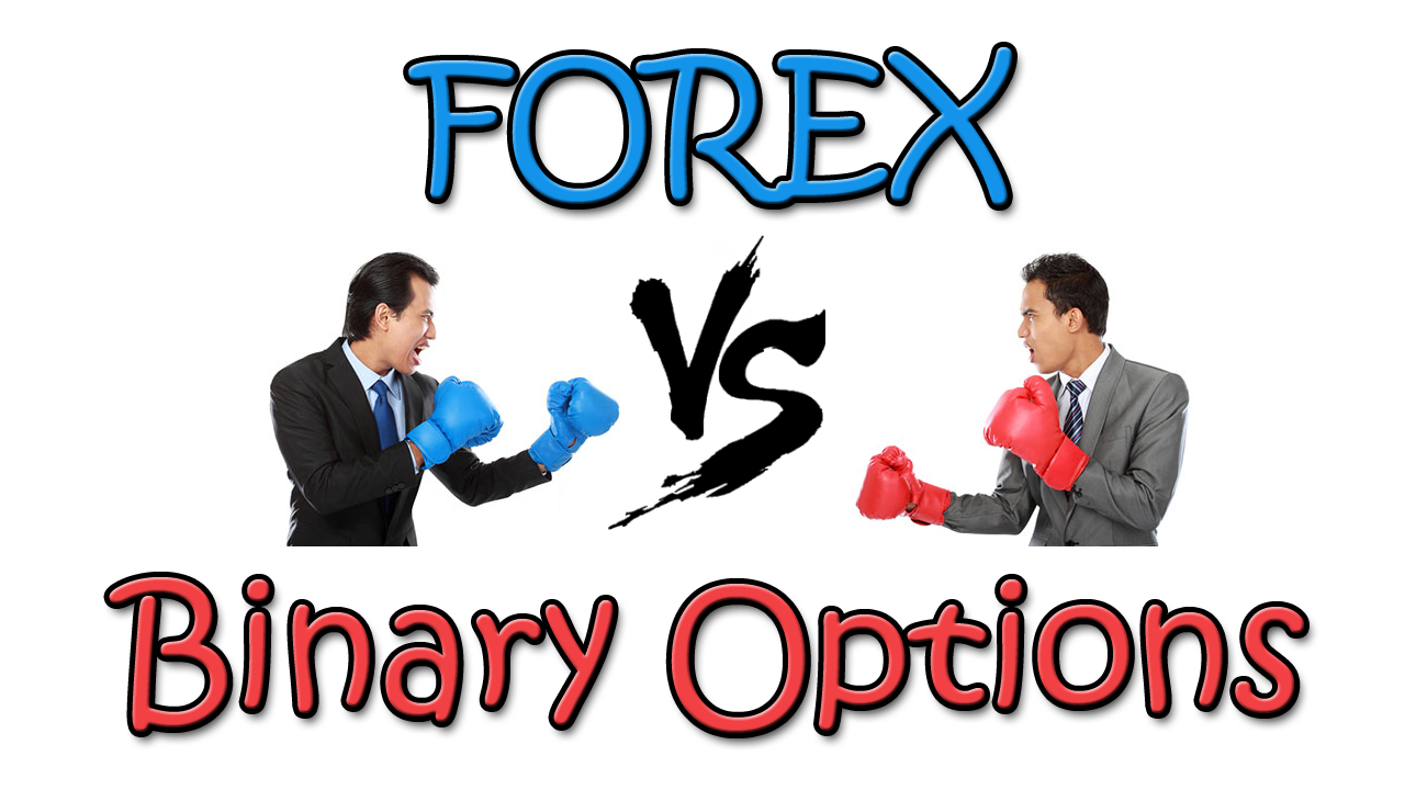 Binary options contracts for difference