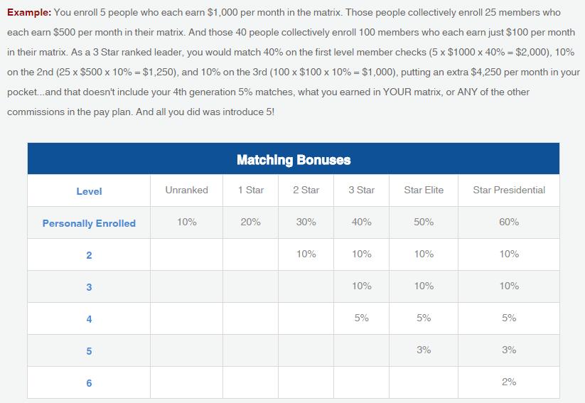 iCoinPro Matching Bonus