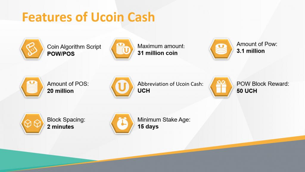ucoincash features